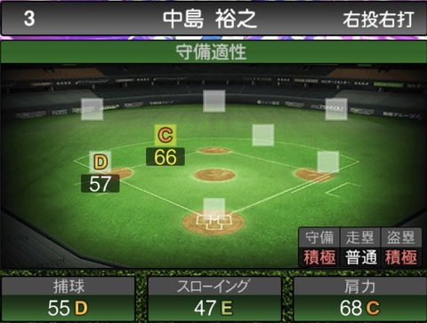 プロスピA中島裕之2021シリーズ1TSの守備評価