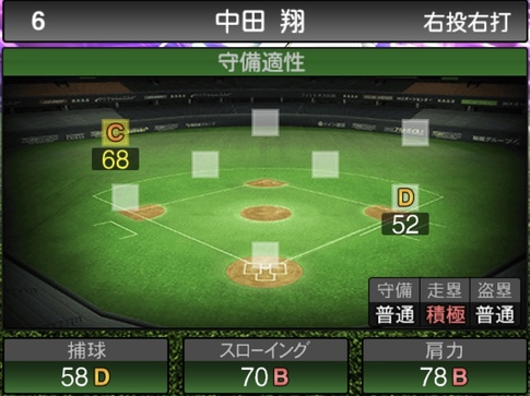 プロスピA中田翔2021シリーズ1TSの守備評価