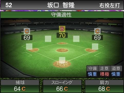 プロスピA坂口智隆2021シリーズ1TSの守備評価