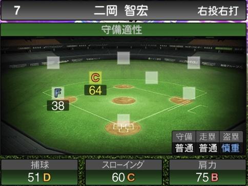 プロスピA二岡智弘2021シリーズ1TSの守備評価