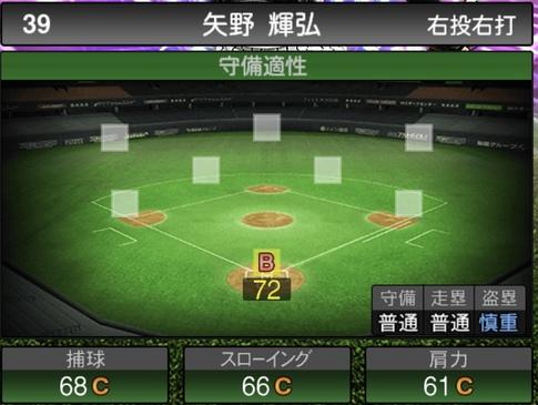 プロスピA矢野輝弘2021シリーズ1TSの守備評価