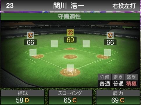 プロスピA関川浩一2021シリーズ1TSの守備評価