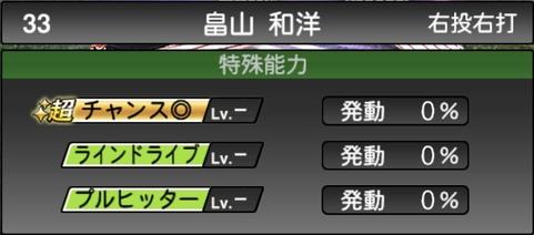 プロスピA畠山和洋2021シリーズ1TSの特殊能力
