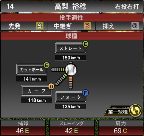 プロスピA高梨裕稔2021シリーズ1の第一球種のステータス
