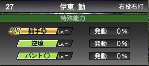プロスピA伊東勤2021シリーズ1TSの特殊能力