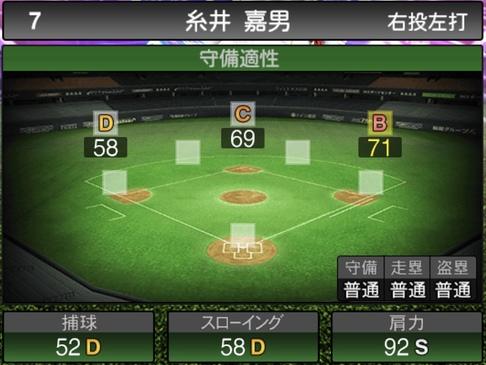 プロスピA糸井嘉男2021シリーズ1TSの守備評価