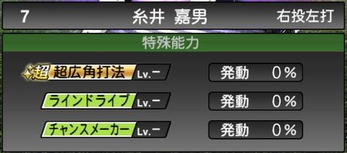 プロスピA糸井嘉男2021シリーズ1TSの特殊能力