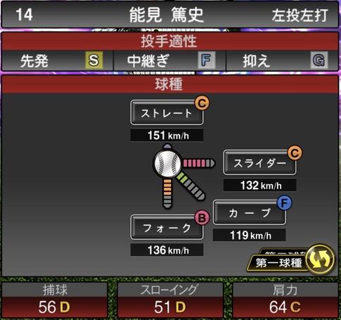 プロスピA能見篤史2021シリーズ1TSの第一球種のステータス