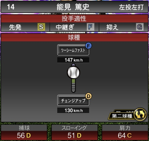 プロスピA能見篤史2021シリーズ1TSの第二球種のステータス