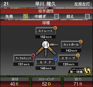 プロスピA早川隆久2021シリーズ2の第一球種のステータス