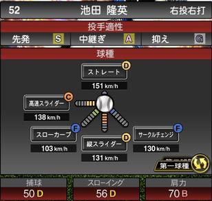 プロスピA池田隆英2021シリーズ2の第一球種のステータス