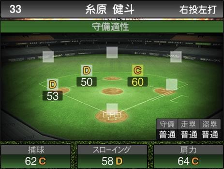 プロスピA糸原健斗2021シリーズ2の守備評価