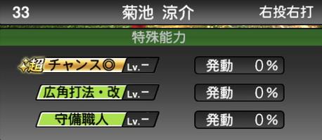 プロスピA菊池涼介2021シリーズ2の特殊能力