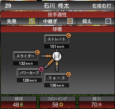 プロスピA石川柊太2021シリーズ2の第一球種のステータス