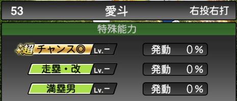 プロスピA愛斗2021シリーズ2の特殊能力