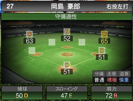 プロスピA岡島豪郎2021シリーズ2の守備評価