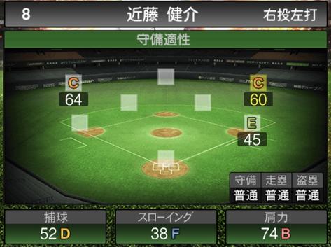 プロスピA近藤健介2021シリーズ2の守備評価