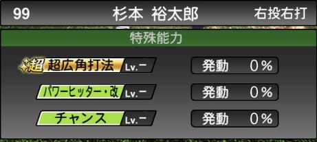 プロスピA杉本裕太郎2021シリーズ2の特殊能力
