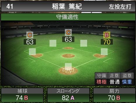 プロスピA稲葉篤紀2021シリーズ2OBの守備評価