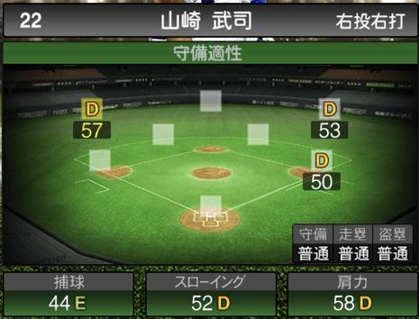 プロスピA山崎武司2021シリーズ2OBの守備評価