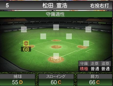 プロスピA松田宣浩2021シリーズ2の守備評価