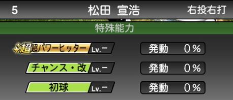 プロスピA松田宣浩2021シリーズ2の特殊能力