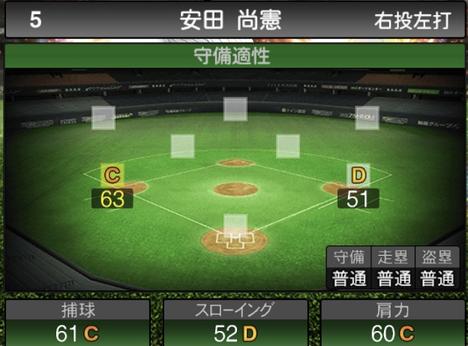 プロスピA安田尚憲2021シリーズ2の守備評価
