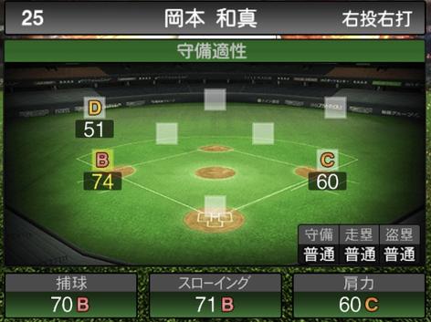 プロスピA岡本和真2021シリーズ2の守備評価