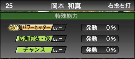 プロスピA岡本和真2021シリーズ2の特殊能力