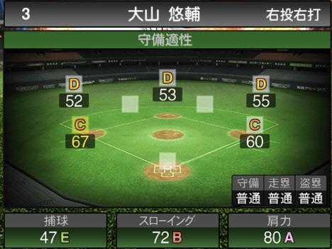 プロスピA大山悠輔2021シリーズ2の守備評価