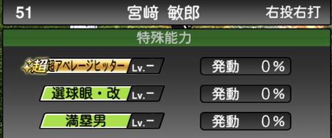 プロスピA宮﨑敏郎2021シリーズ2の特殊能力