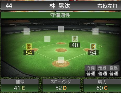 プロスピA2021シリーズ2の林晃汰守備評価