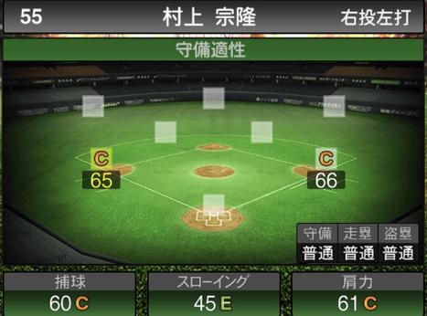プロスピA村上宗隆2021シリーズ2の守備評価