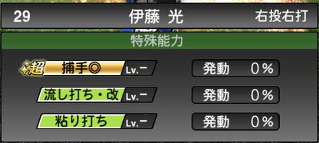 プロスピA伊藤光2021シリーズ2の特殊能力