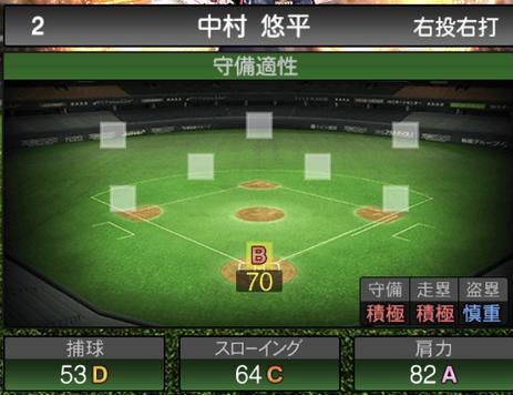 プロスピA中村悠平2021シリーズ2の守備評価