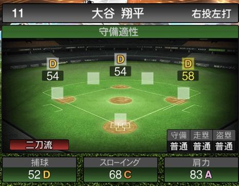 プロスピA大谷翔平(打者)2021シリーズ2WSの守備評価